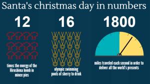 Santa's christmas (2)